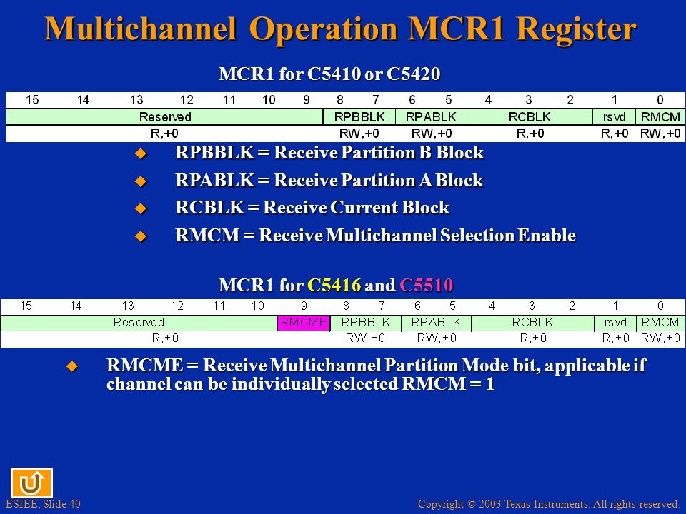 Multichannel Operation MCR1 Register