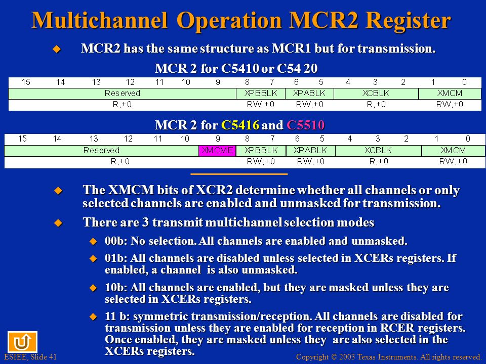 Multichannel Operation MCR2 Register
