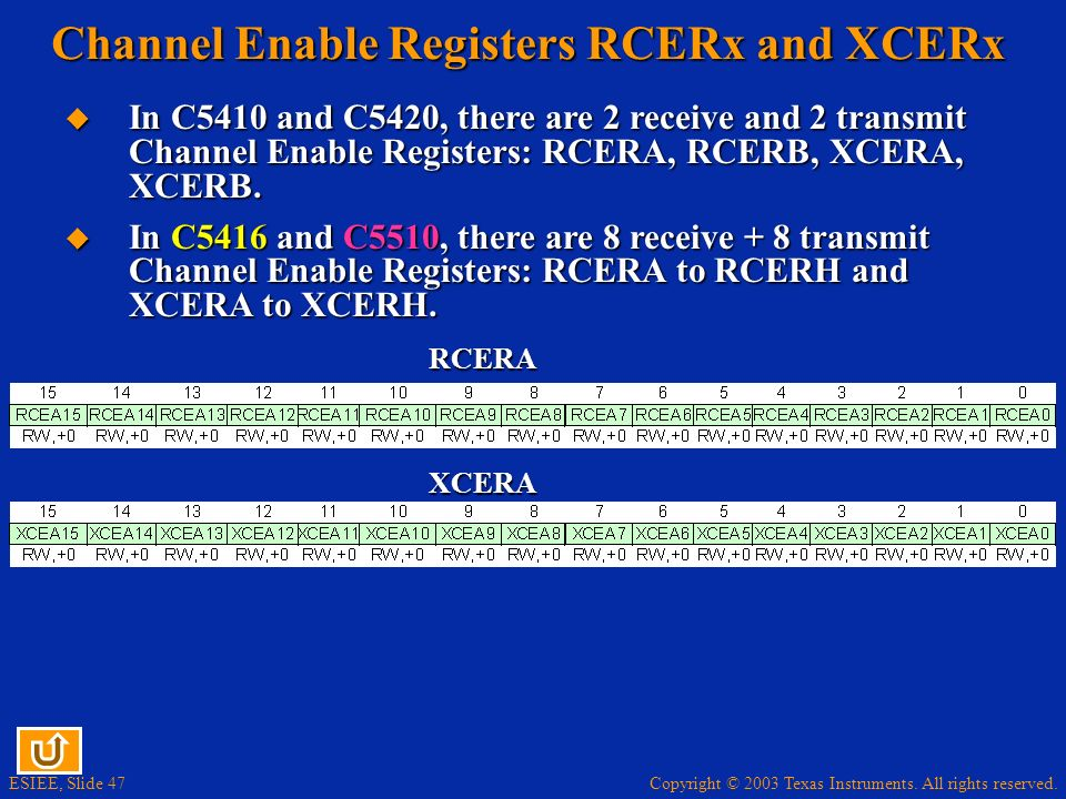 Channel Enable Registers RCERx and XCERx