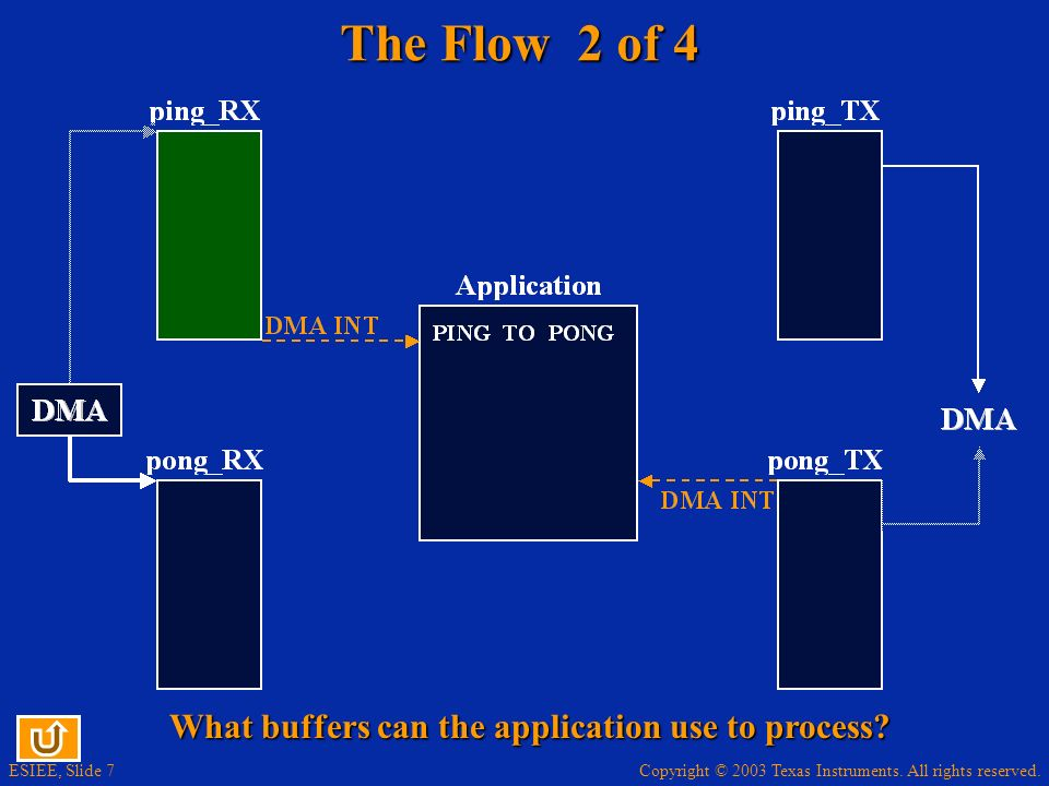 What buffers can the application use to process