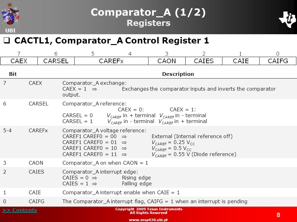 Comparator_A (1/2) Registers