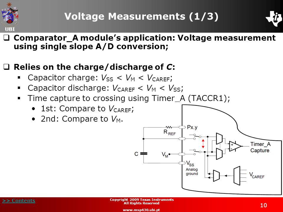 Voltage Measurements (1/3)