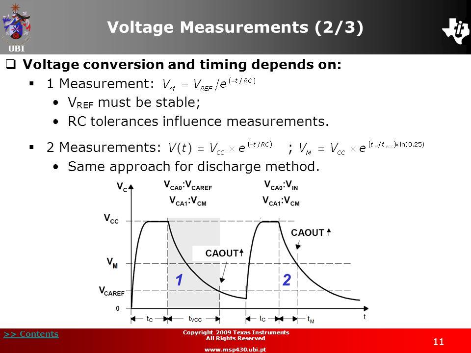 Voltage Measurements (2/3)