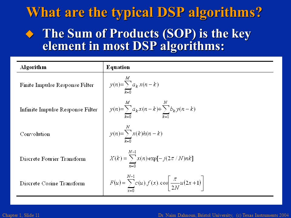 What are the typical DSP algorithms