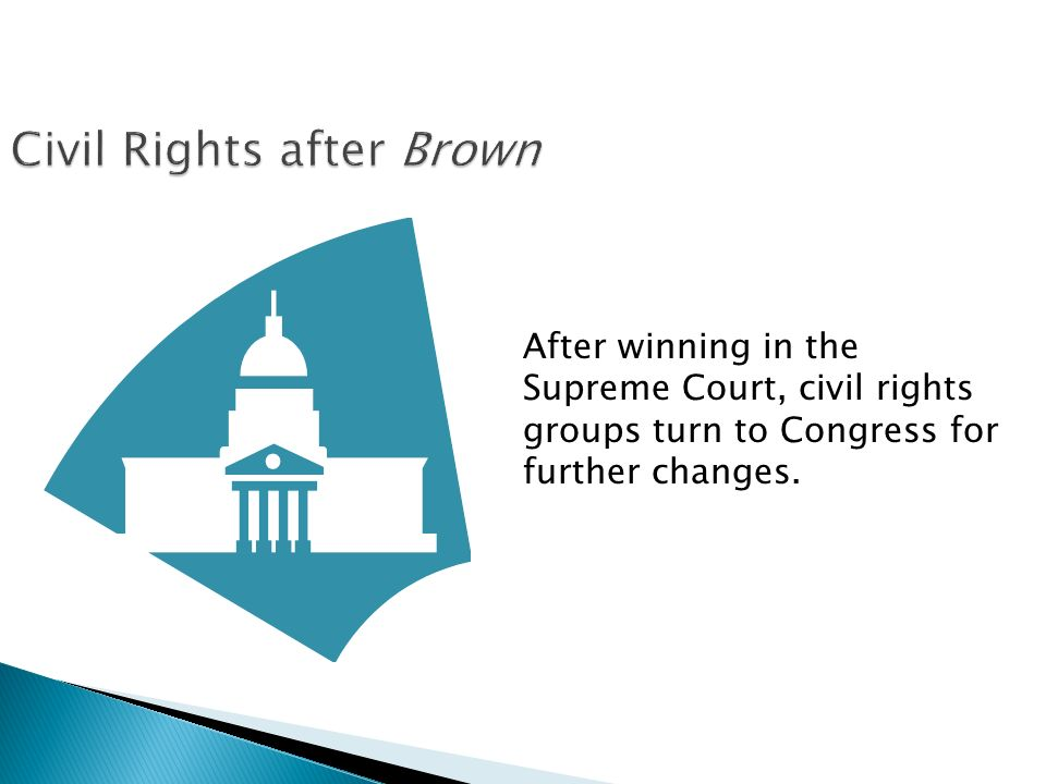 Civil Rights after Brown