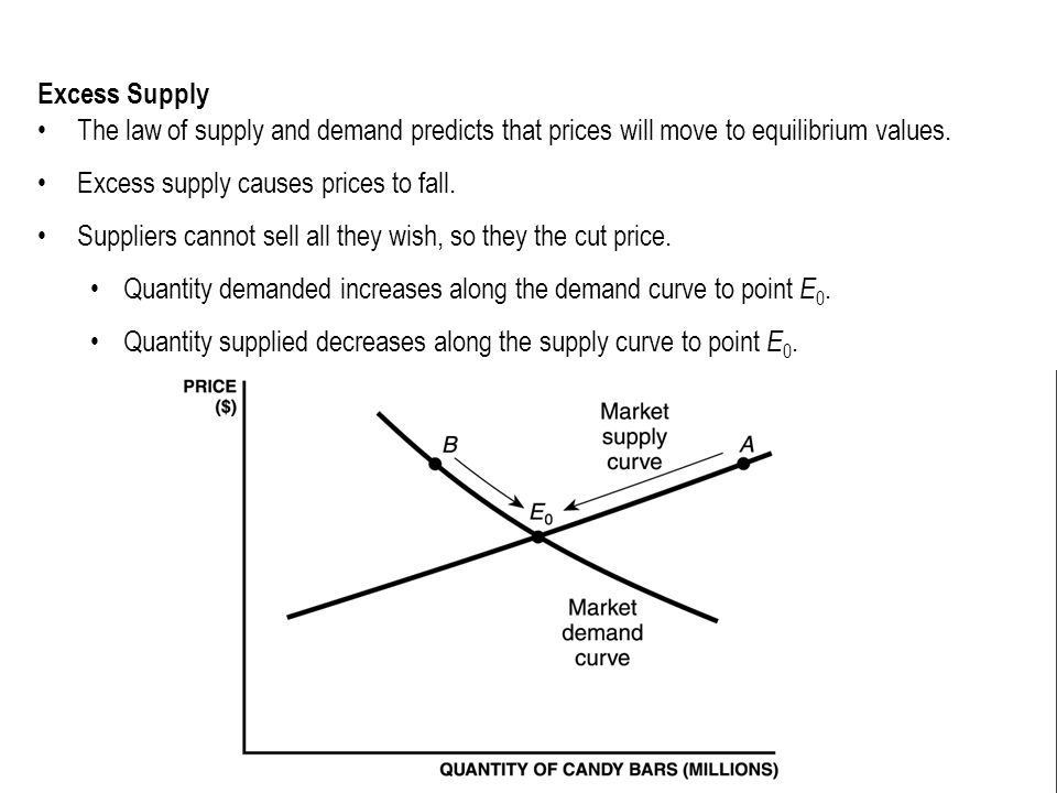 supply and demand and points received The intersection of the supply and demand curves is the point at which the   value or total value received to consumers and the actual price that they pay for  it.