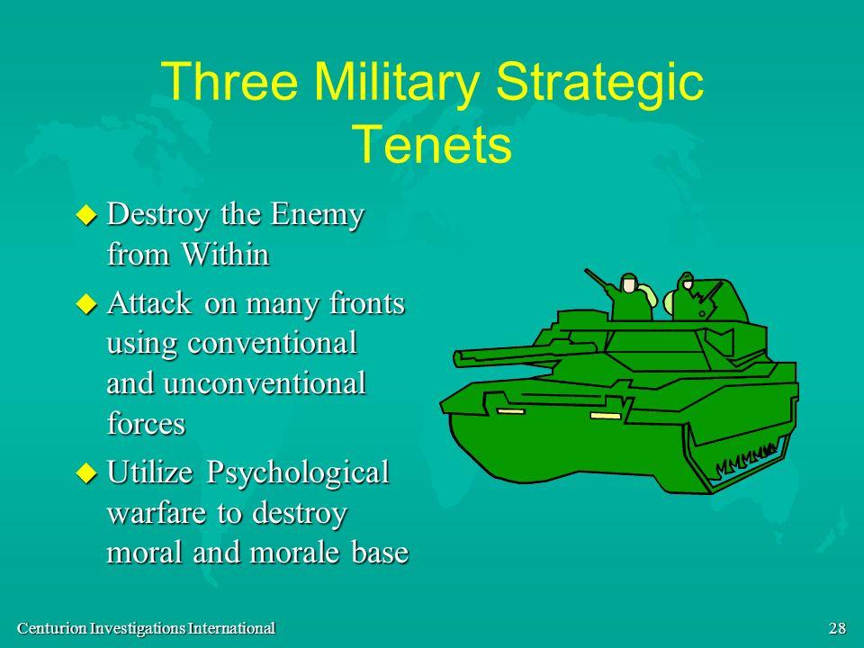 Three Military Strategic Tenets