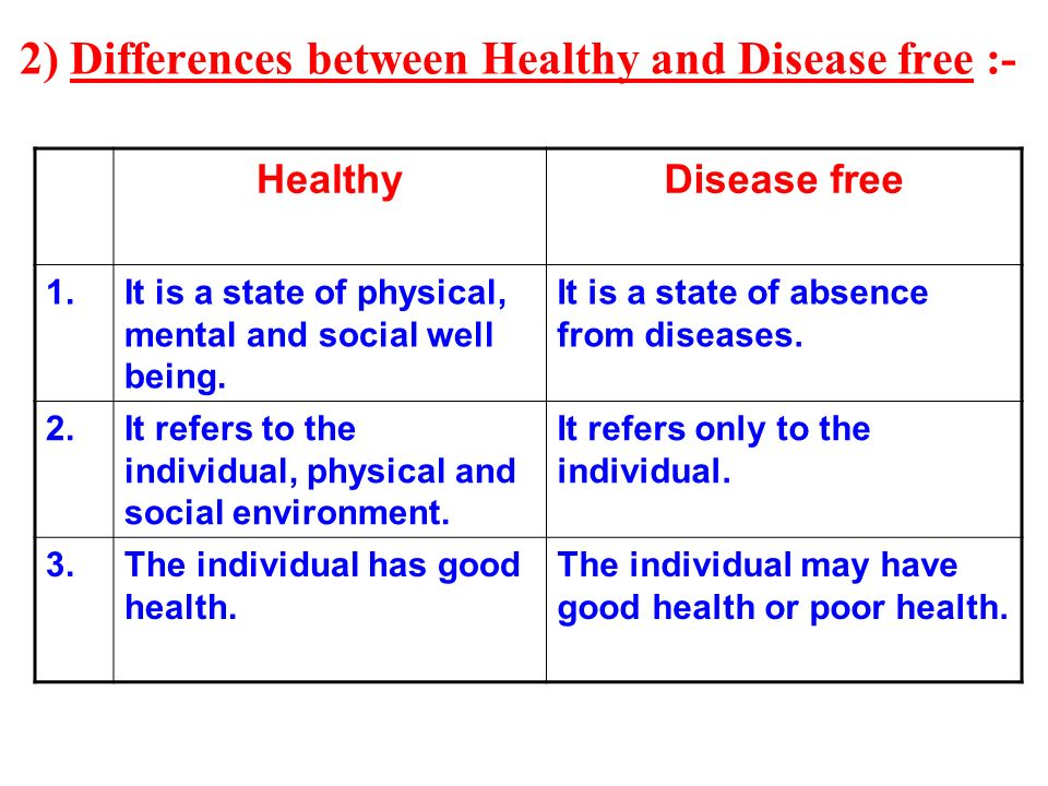 2) Differences between Healthy and Disease free :-