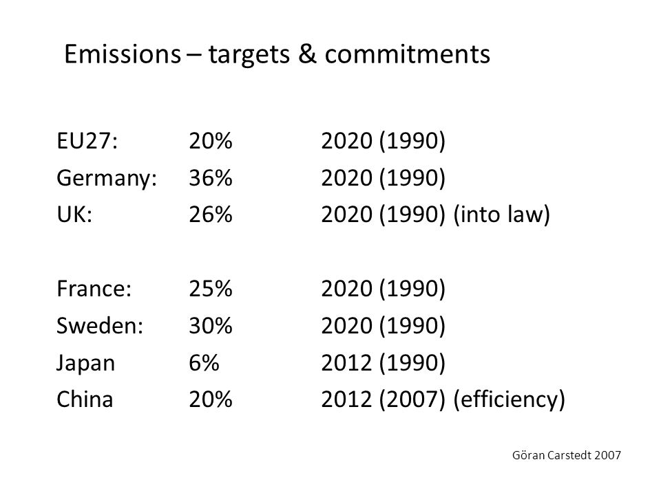 Emissions – targets & commitments