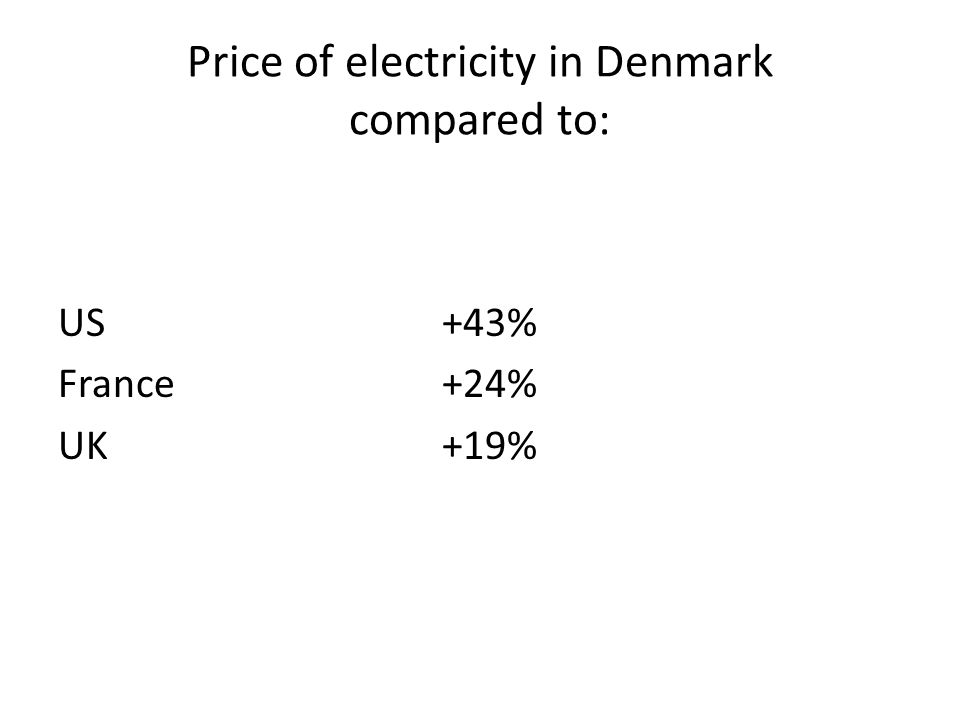Price of electricity in Denmark compared to: