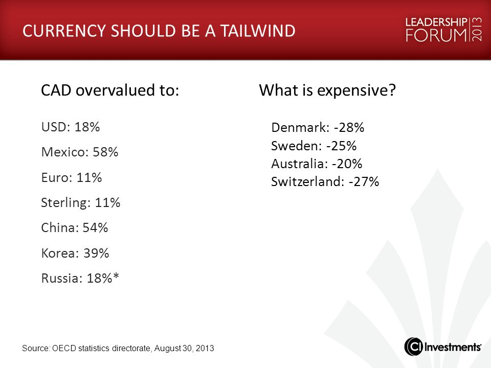 CURRENCY SHOULD BE A TAILWIND