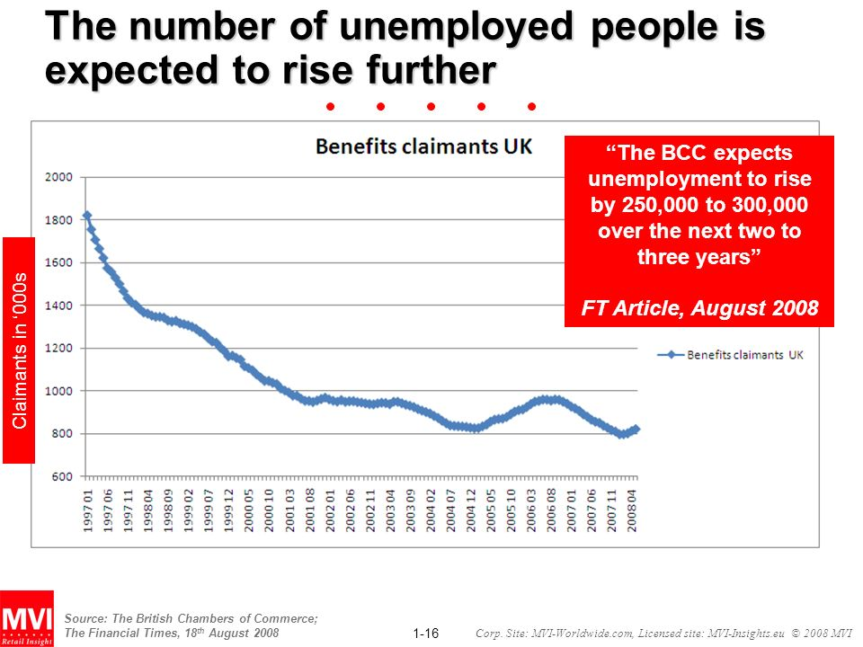 The number of unemployed people is expected to rise further
