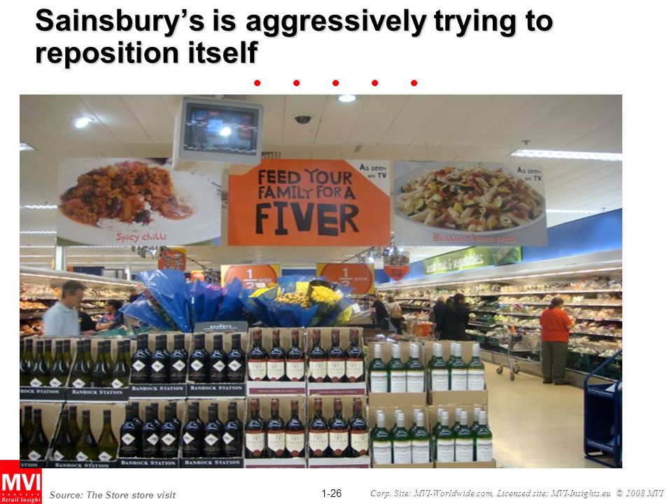 Sainsbury's is aggressively trying to reposition itself