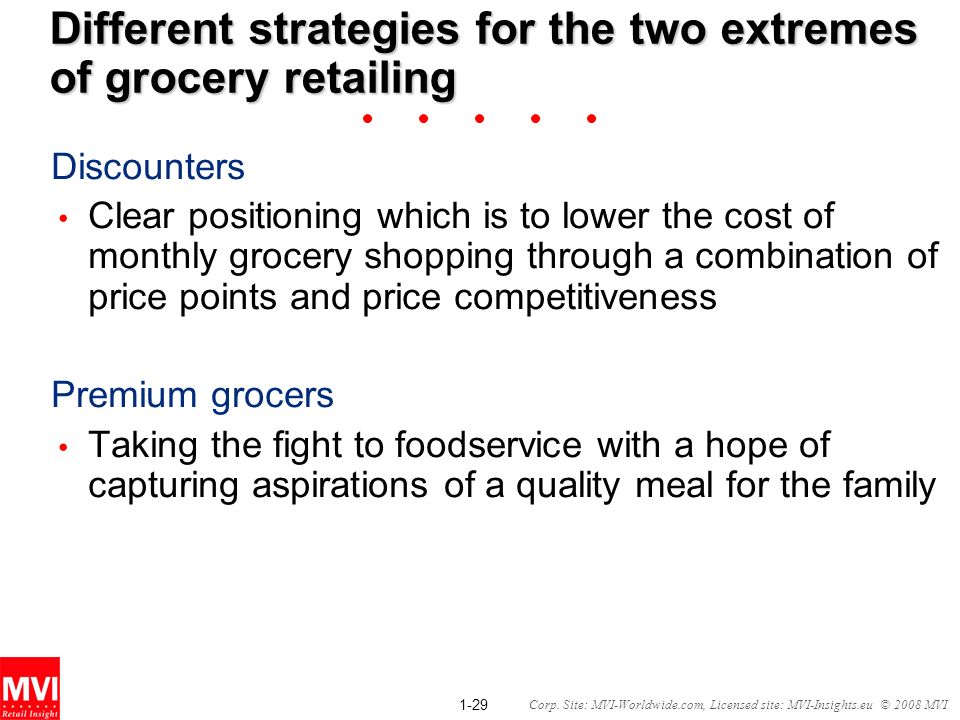 Different strategies for the two extremes of grocery retailing