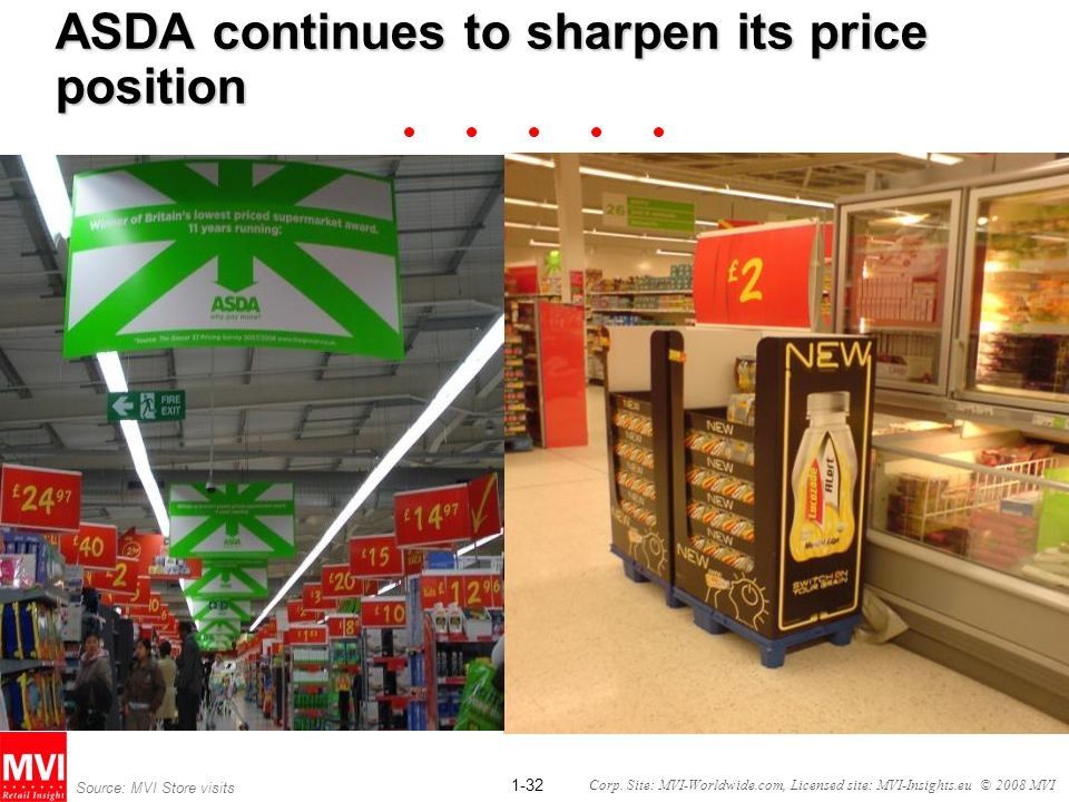 ASDA continues to sharpen its price position
