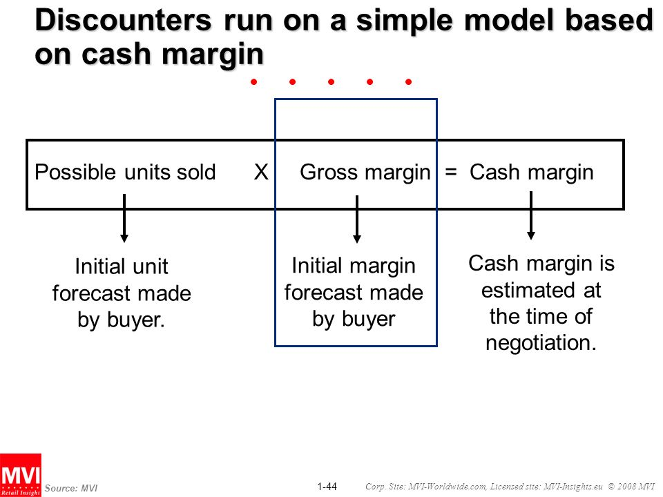 Discounters run on a simple model based on cash margin