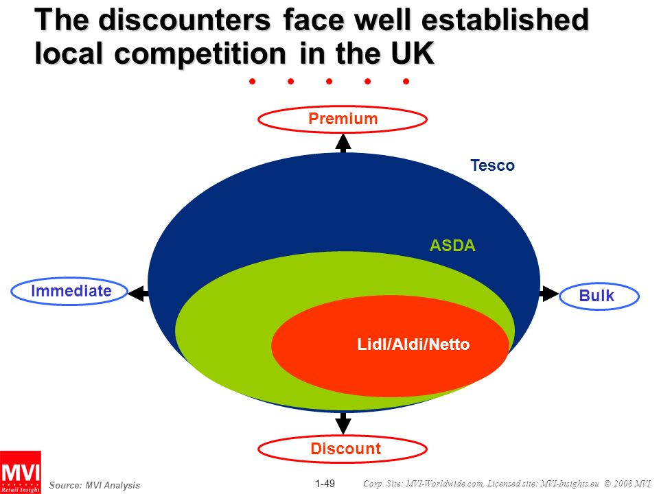 The discounters face well established local competition in the UK