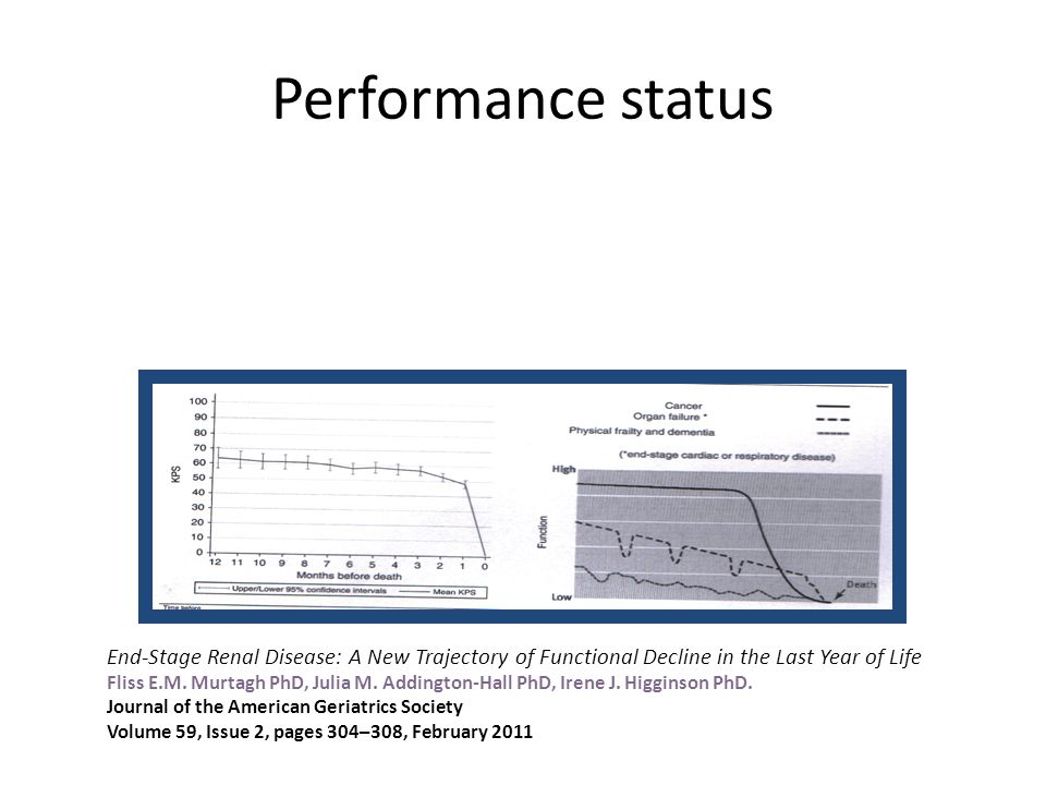 Performance status End-Stage Renal Disease: A New Trajectory of Functional Decline in the Last Year of Life.