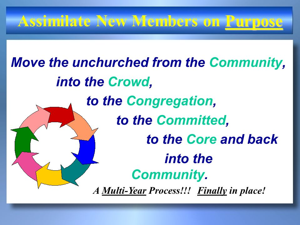 Assimilate New Members on Purpose