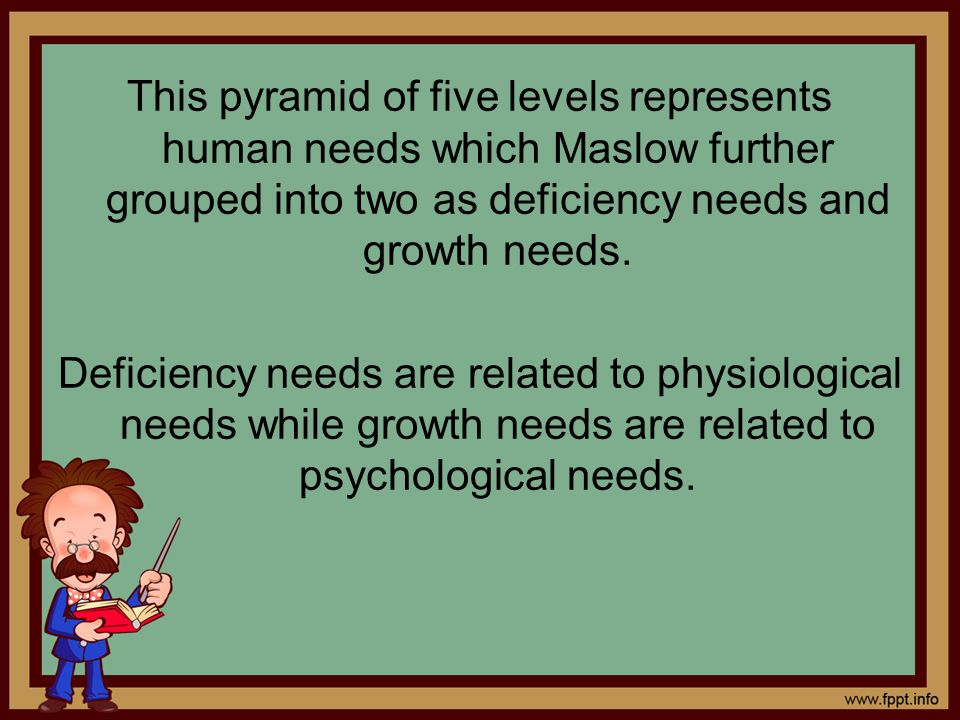 This pyramid of five levels represents human needs which Maslow further grouped into two as deficiency needs and growth needs.