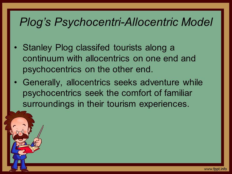 Plog's Psychocentri-Allocentric Model
