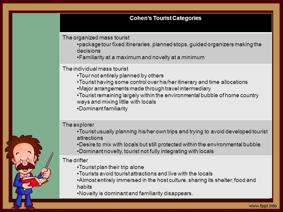 Cohen's Tourist Categories
