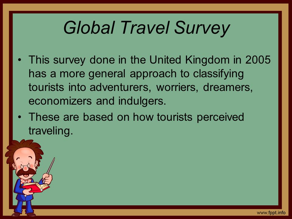 Global Travel Survey