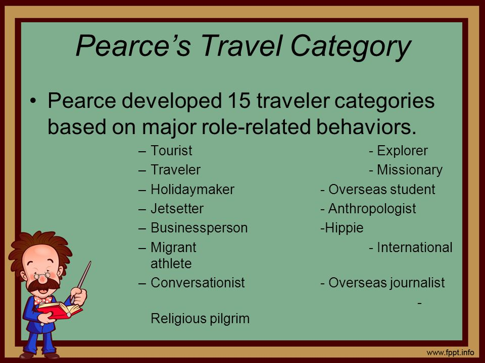 Pearce's Travel Category