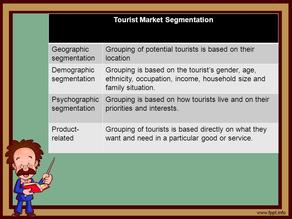 Tourist Market Segmentation