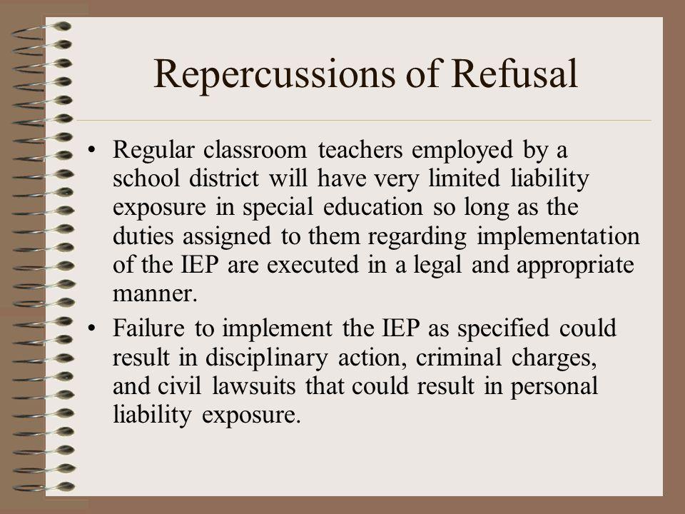 Repercussions of Refusal