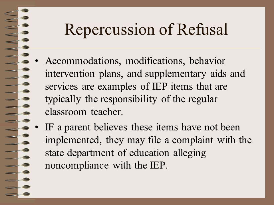 Repercussion of Refusal