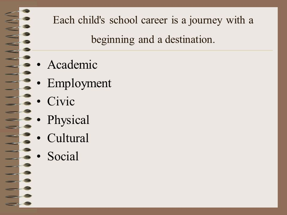 Academic Employment Civic Physical Cultural Social