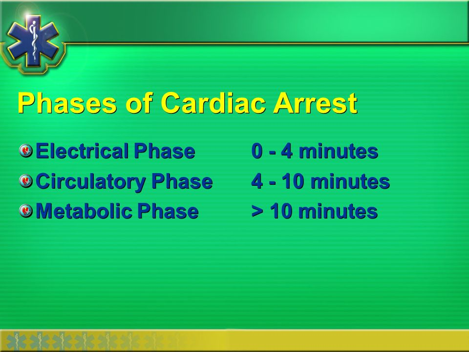 Phases of Cardiac Arrest