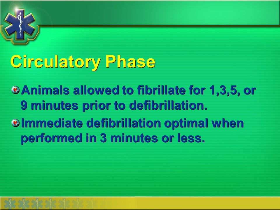 Circulatory Phase Animals allowed to fibrillate for 1,3,5, or 9 minutes prior to defibrillation.