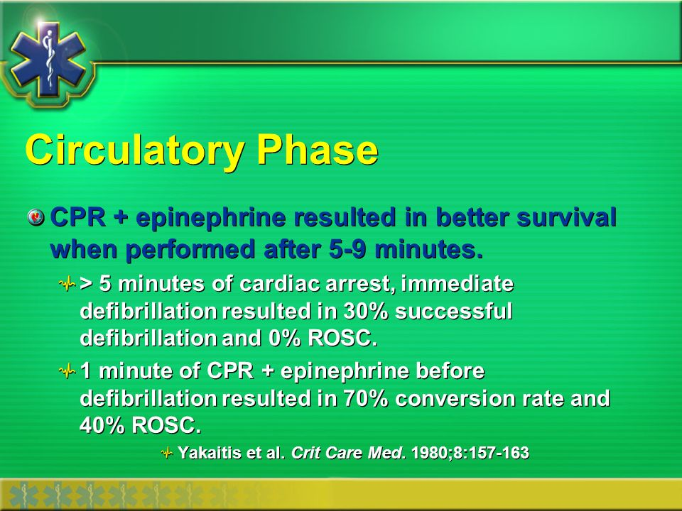 Circulatory Phase CPR + epinephrine resulted in better survival when performed after 5-9 minutes.