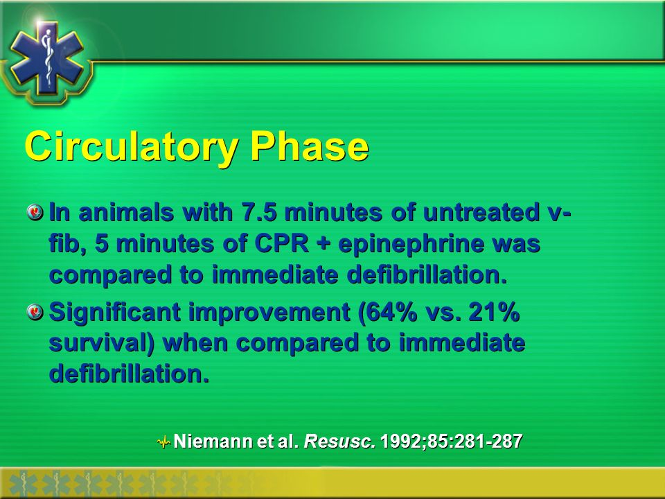 Circulatory Phase In animals with 7.5 minutes of untreated v-fib, 5 minutes of CPR + epinephrine was compared to immediate defibrillation.