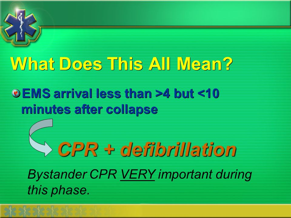 CPR + defibrillation What Does This All Mean