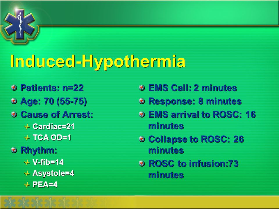 Induced-Hypothermia Patients: n=22 Age: 70 (55-75) Cause of Arrest: