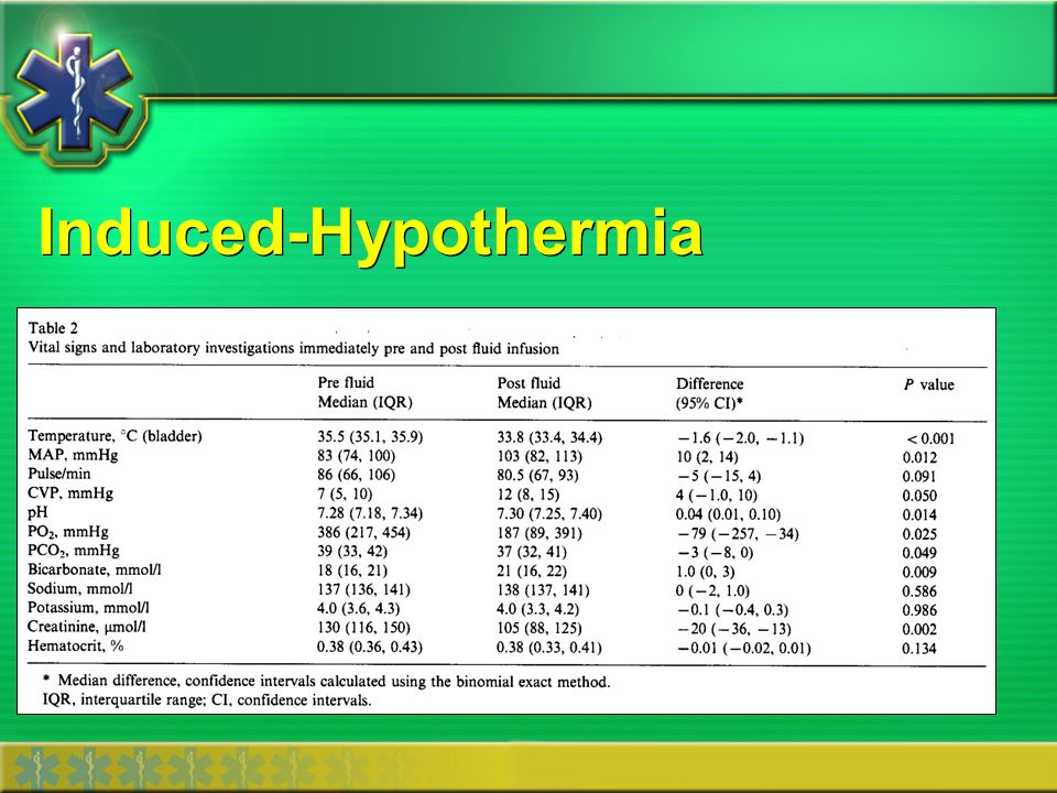 Induced-Hypothermia
