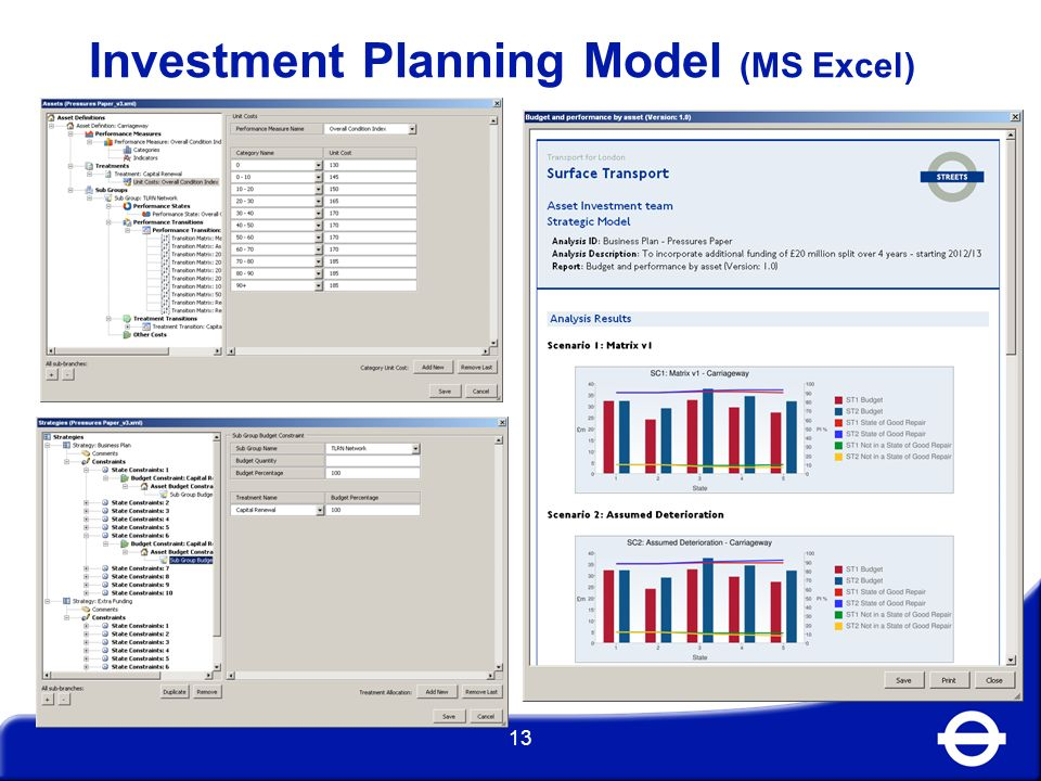 Investment Planning Model (MS Excel)
