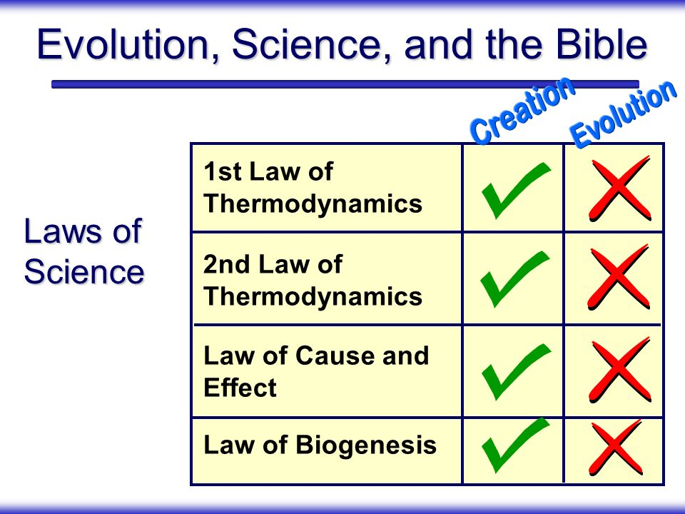 Evolution, Science, and the Bible