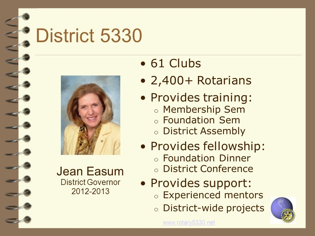 District 5330 Jean Easum 61 Clubs 2,400+ Rotarians Provides training:
