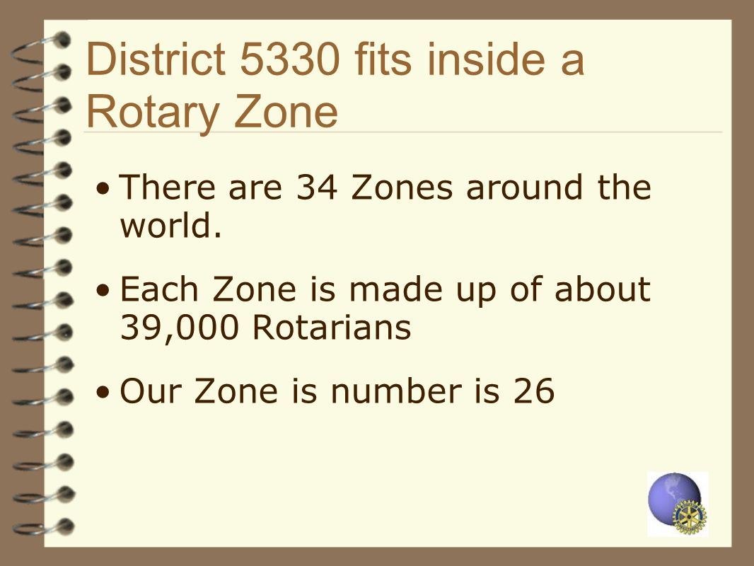 District 5330 fits inside a Rotary Zone