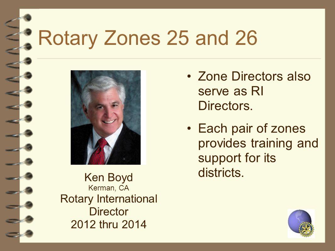 Rotary International Director