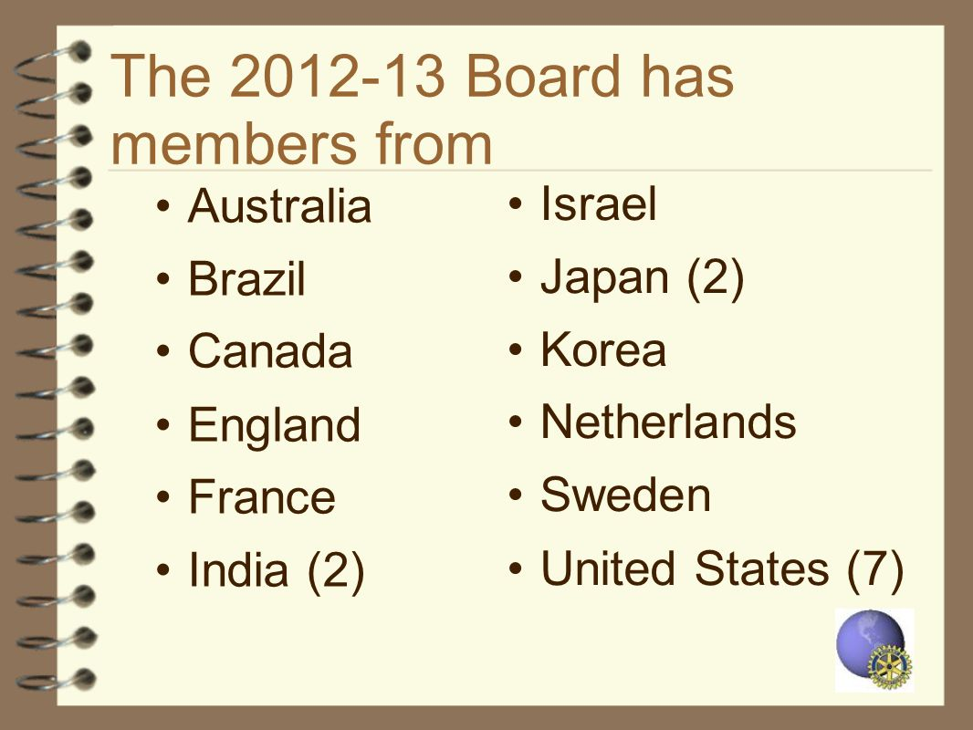 The 2012-13 Board has members from