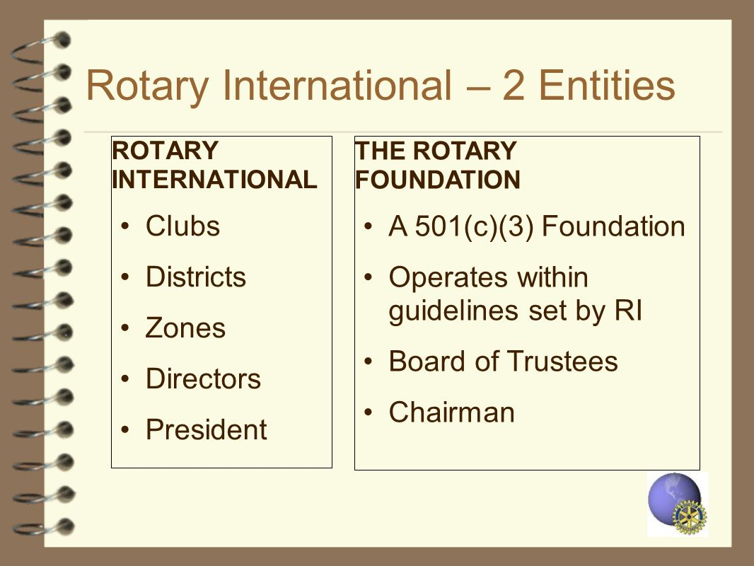 Rotary International – 2 Entities