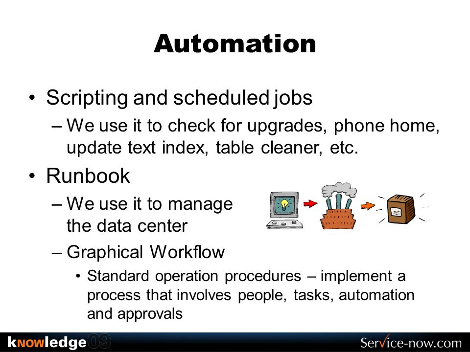 Automation Scripting and scheduled jobs Runbook