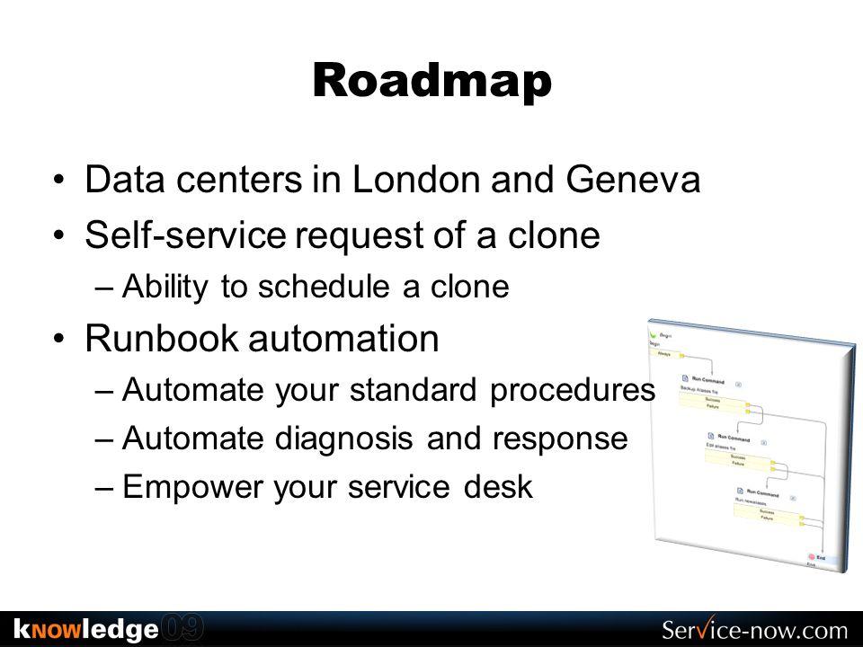 Roadmap Data centers in London and Geneva
