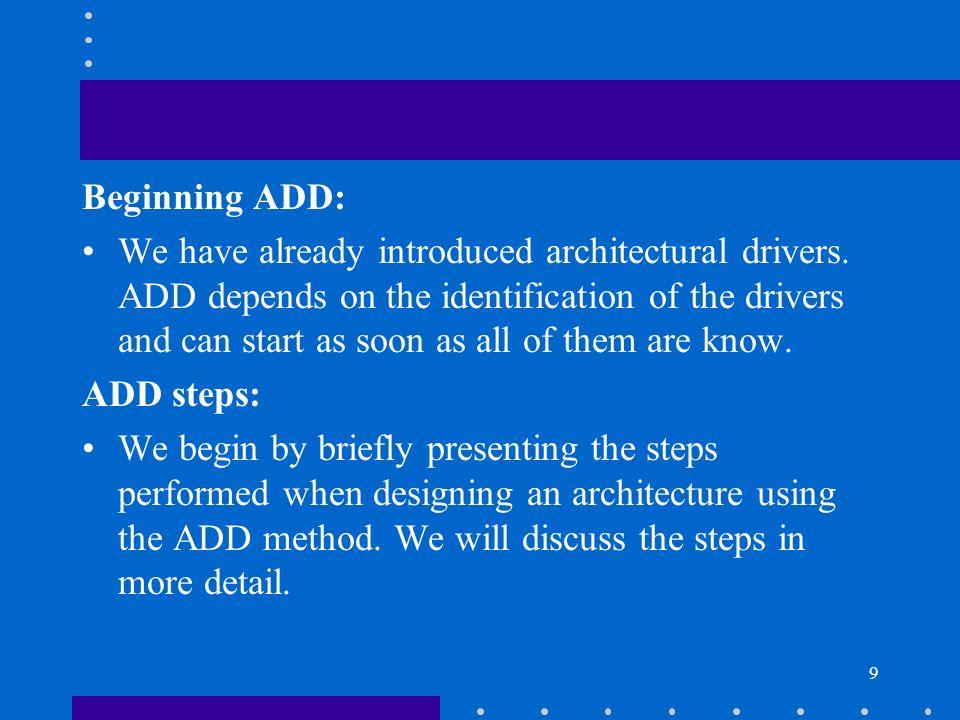 Beginning ADD: