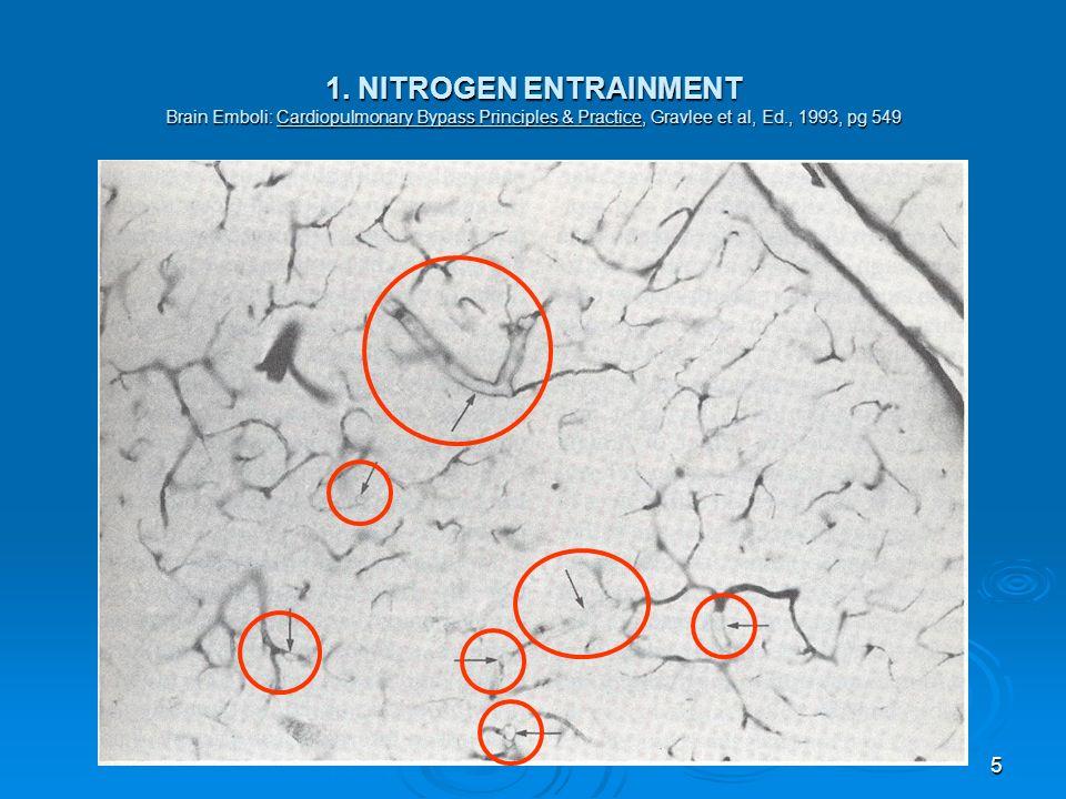 1. NITROGEN ENTRAINMENT Brain Emboli: Cardiopulmonary Bypass Principles & Practice, Gravlee et al, Ed., 1993, pg 549